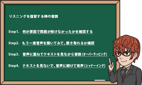 リスニングを復習する時の音読 Step1.何が原因で問題が解けなかったかを確認する Step2.もう一度音声を聞いてみて、聞き取れるかを確認 Step3.音声に重ねてテキストを見ながら音読(オーバーラッピング) Step4.テキストを見ないで、音声に続けて発声(シャドーイング)