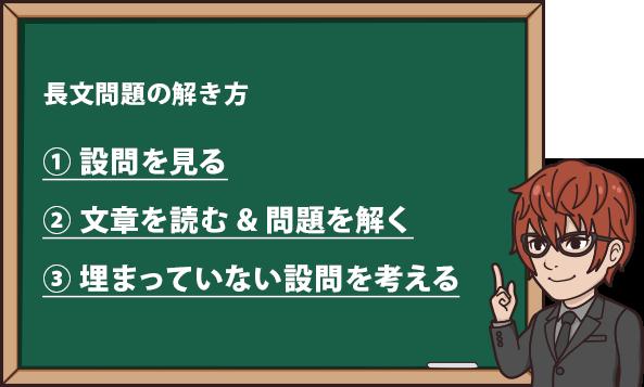 長文問題の解き方 1.設問を見る。 2.文章を読む&問題を解く 3.埋まっていない設問を考える。