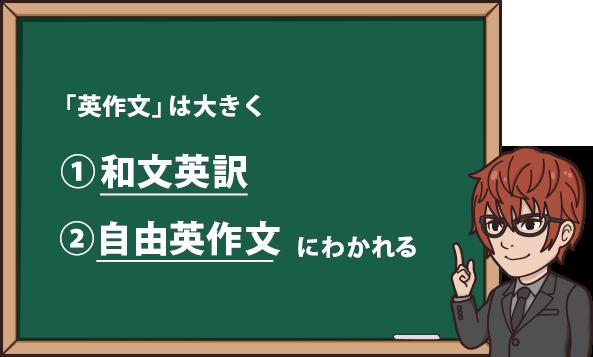 「英作文」は大きく ①和文英訳と②自由英作文にわかれる