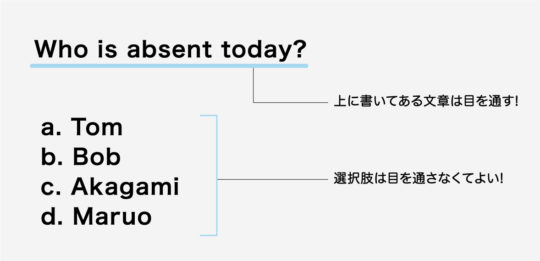 Who is absent today?  a, Tom  b, Bob  c, Akagami  d, Maruo