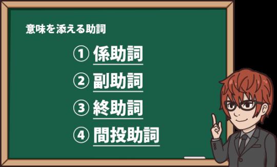 意味を添える助詞 ①係助詞 ②副助詞 ③終助詞 ④間投助詞