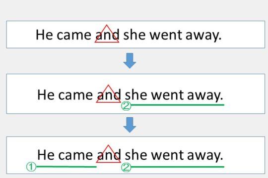 等位接続詞について