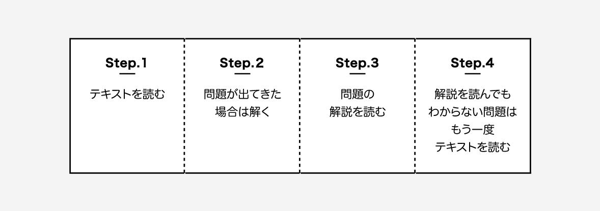 マドンナ古文1周目