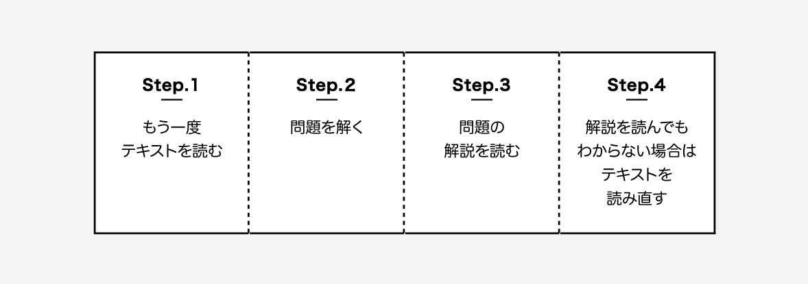 マドンナ古文2周目