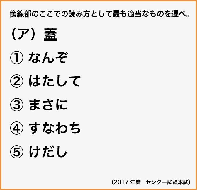問1 波線部(ア)「蓋」のここでの読み方として最も適当なものを、次の各群の①〜⑤のうちから、一つずつ選べ。  (ア)「蓋」 ①なんぞ ②はたして ③まさに ④すなわち ⑤けだし