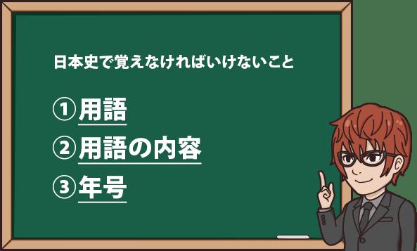 日本史で覚えなければいけないこと ①用語 ②用語の内容 ③年号