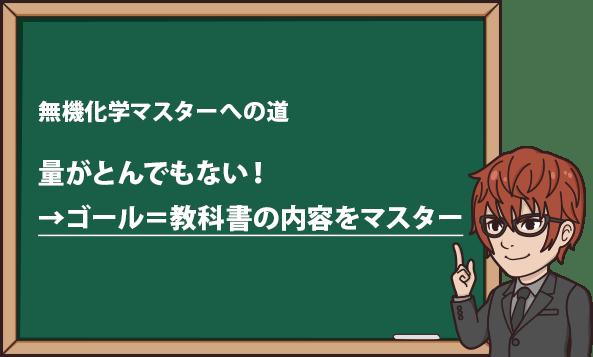 無機化学マスターへの道 量がとんでもない! →ゴール=教科書の内容をマスター