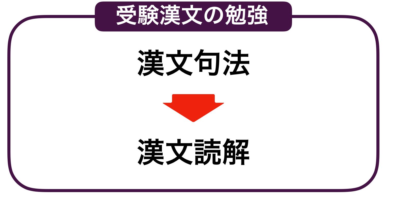 漢文の流れ