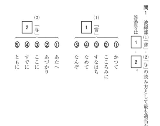 漢文 漢字問題 読み
