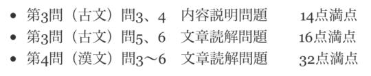 出来るだけ得点したい問題 ・第3問(古文)問3、4 内容説明問題      14点満点 ・第3問(古文)問5、6 文章読解問題 16点満点 ・第4問(漢文)問3〜6 文章読解問題 32点満点