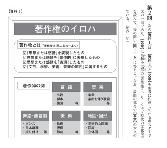 共通テスト国語 実用的な文章
